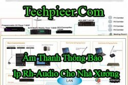 Am Thanh Thong Bao Ip Rh Audio Cho Nha Xuong
