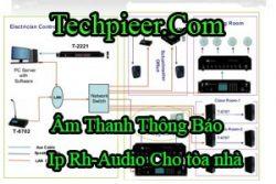 Am Thanh Thong Bao Ip Rh Audio Cho Toa Nha